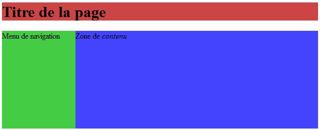 Résultat de l'intégration par la méthode des marqueurs